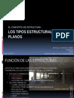 La Teoría. Introducción Al Concepto de Estructura Los Tipos Estructurales Planos