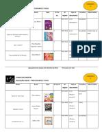 Fundo documental - Plano de Educação Sexual - Pré-escolar e 1º ciclo - Conjunto 2