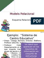Modelo Relacional de Base de Datos