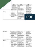 Big Idea Chart.doc