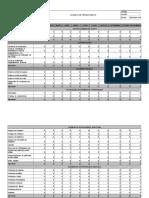 2.7 Presupuesto SG-SST