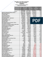 """Preview of """"Agency Overtime Spreadsheet 2016.PDF"""""""