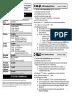 2012-2013 new grad requirements