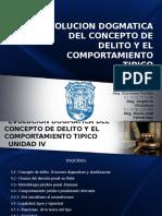 Diapositivas - Teoria Del Delito.