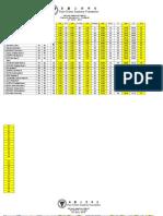 FILIPINO11 Grades 2015-2016