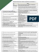 Senarai Peribahasa Persediaan Untuk Pt3