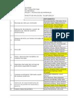 Cmi115.2015_listado Exposicion Ecoeficiencia