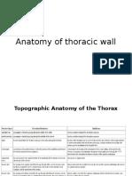 Anatomy of Thoracic Wall