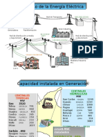 (1 2015) 2.0 Presenta Sector Eléctrico