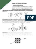 Resumen de Materiales Metalicos UTN FRT