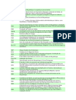 Cronologia de Mocambique Início da Era Cristã.docx