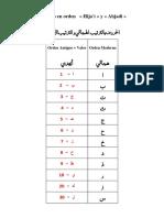 alfabeto-abdyadi