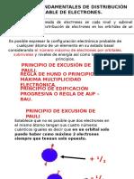 Tabla Periodica Gus 2