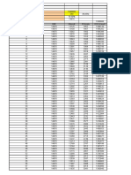 Interest Calculation Chart