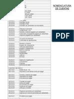 Nomenclatura de Cuentas