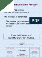 Communication - II