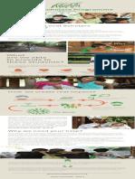 Local Scholars Programme - Green School
