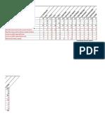 Copy of Land Status Per Barangay Final