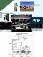 1. Control de Operación