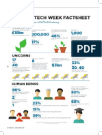 Tech City News – Issue 8, October 2015 – Factsheet