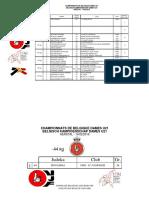 D - U21 Résultats