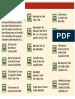 Computer RAM Specs.pdf