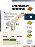 How Microprocessors Are Manufactured.pdf