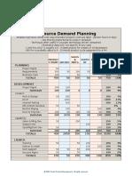 PPM Resource Demand Planning