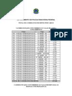 Total de Candidatos Inscritos Por Cargo_ Vaga
