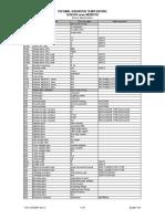 20T2401 Pick List