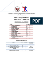 Volunteers List