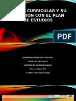 Hnezrangel_Teoría Curricular y Su Relación Con El Plan