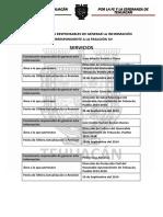Organigrama del Gobierno de Tehuacan