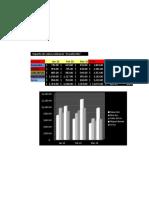Reporte de Ventas , Excel 1