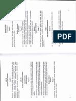 PERDIJEN BIMAS & KEP DIR URAIS TENTANG SUSCATIN 2011.pdf