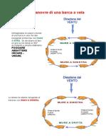 Patente Nautica - Manuale - Le Manovre Di Una Barca a Vela