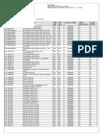Lista articulos AL 09-09-2015 (1).pdf