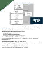 Chapitre1 Cours d Economie Industrielle