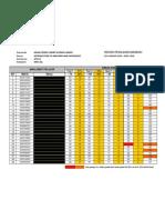 SRD1A Anatomy Marks 2010 (April)