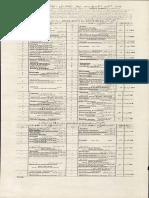 Date Sheet SSC 2016