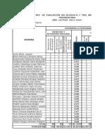 Evaluación Destrezas Bloque Nº1 Mis Amigos y Yo. (Con Decimales) 2013-2014