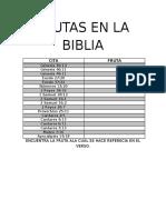 Frutas en La Biblia