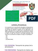 antihiperlipemiantes