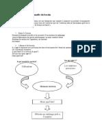 Analyse Fonctionnelle (Malaxeur de Béton)