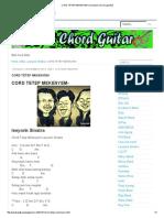 Cord Tetep Mekenyem _ Kumpulan Chord Lagu Bali