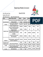 Weekly Curriculum Feb (Wk3)