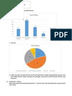 Jawaban Tugas Statistik Lind Bab 2