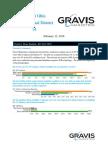 Gravis Marketing OH-14 GOP Primary Poll