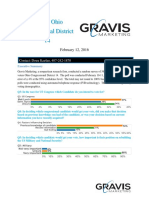 Gravis Marketing OH-14 GOP Primary Poll