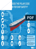 IMO Polar Code Ship Safety Infographic
